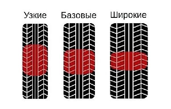 Широкие или узкие шины что выбрать.jpg